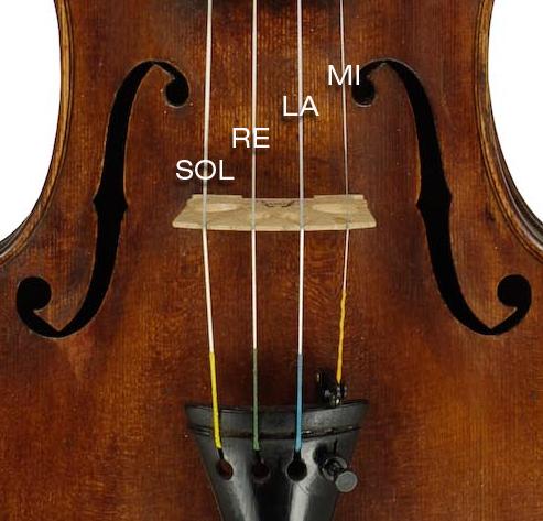 Resultado de imagen de afinacion violin