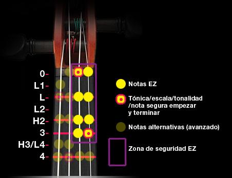 Le Bomb fingers violin