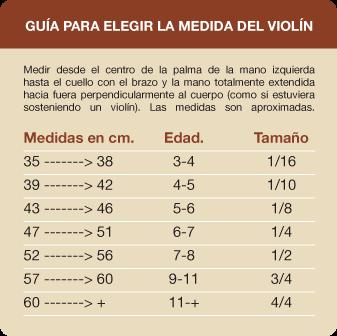Tamaños de violín