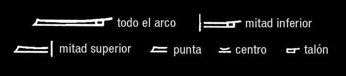 arch simbols