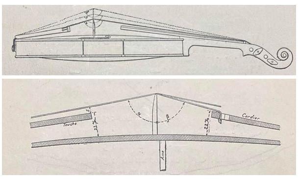 ángulos de montaje violín