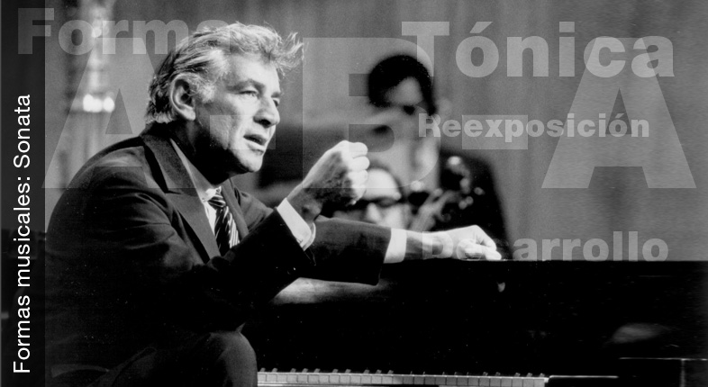 Formas musicales: la forma Sonata.